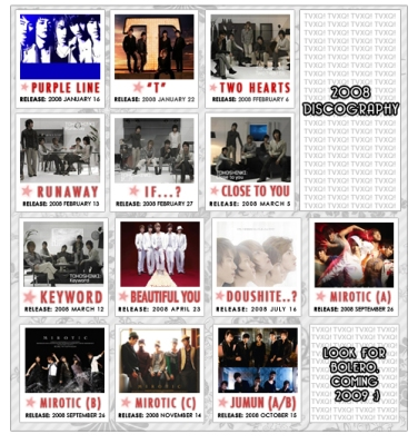 2008discography